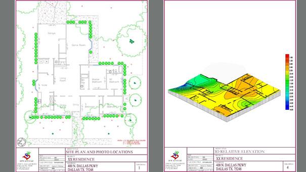 3D Elevation Contours